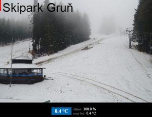 skipark-grun